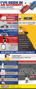 Personal Injury Attorney Infographic